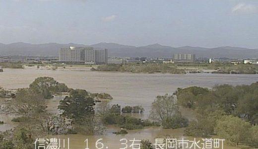(日本語) 信濃川氾濫危険水位超過に伴う避難所について